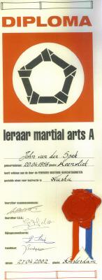 Diploma Leraar Martial Arts A